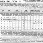 Chimney Balloon Sizing Chart