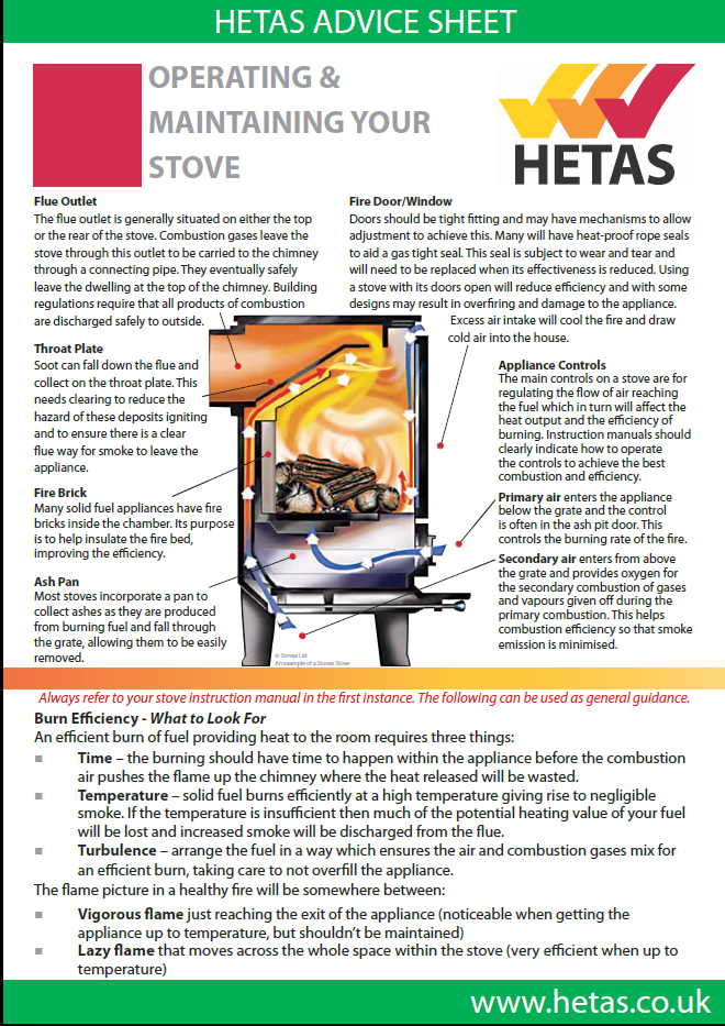 HETAS-Advice-sheet-operation