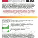 HETAS advice sheet building regs